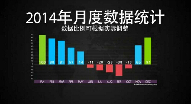 數據分析統計圖表圖示AE模板